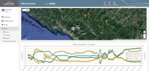 LatinaUC Screenshot: Node view with temperature and humidity graphs