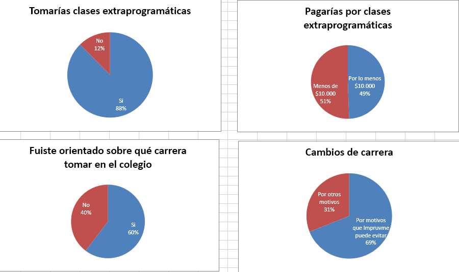 Impruvme Market study results 4
