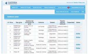 CMVRC Screenshot: Managing tow trucks