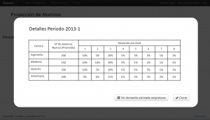 DarwinEd Screenshot: Desertion statistics