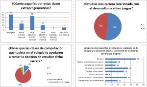 Impruvme Market study results 3