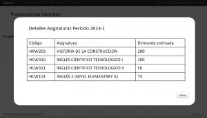DarwinEd Screenshot: Course demand estimates