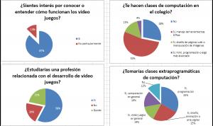 Impruvme Market study results 2