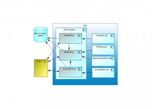 CMVRC: UML diagram of the Software Architecture