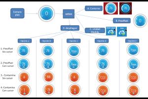 eGreen: Final Tachometer design