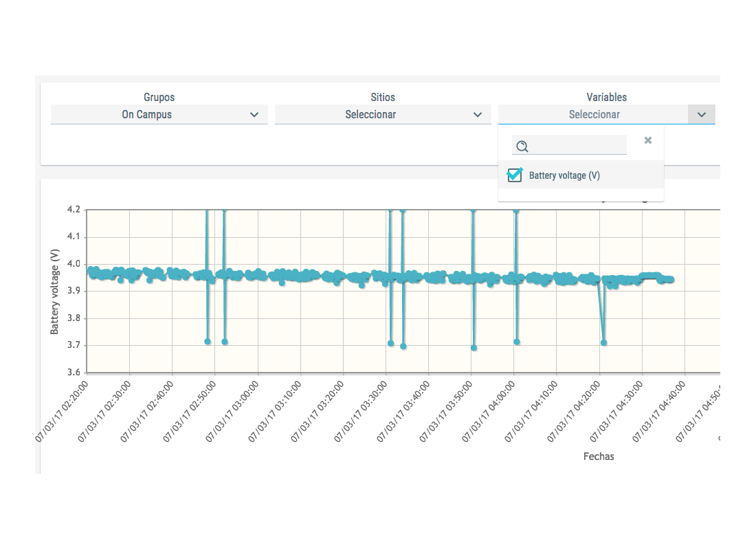 LatinaUC Screenshot: Battery Voltage graph for a sensor