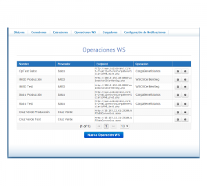 NAB Screenshot: Web Service operations list