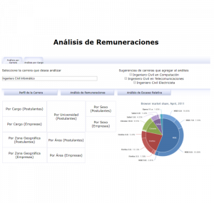 Labor Observatory: Initial Design for Analysis selection screen