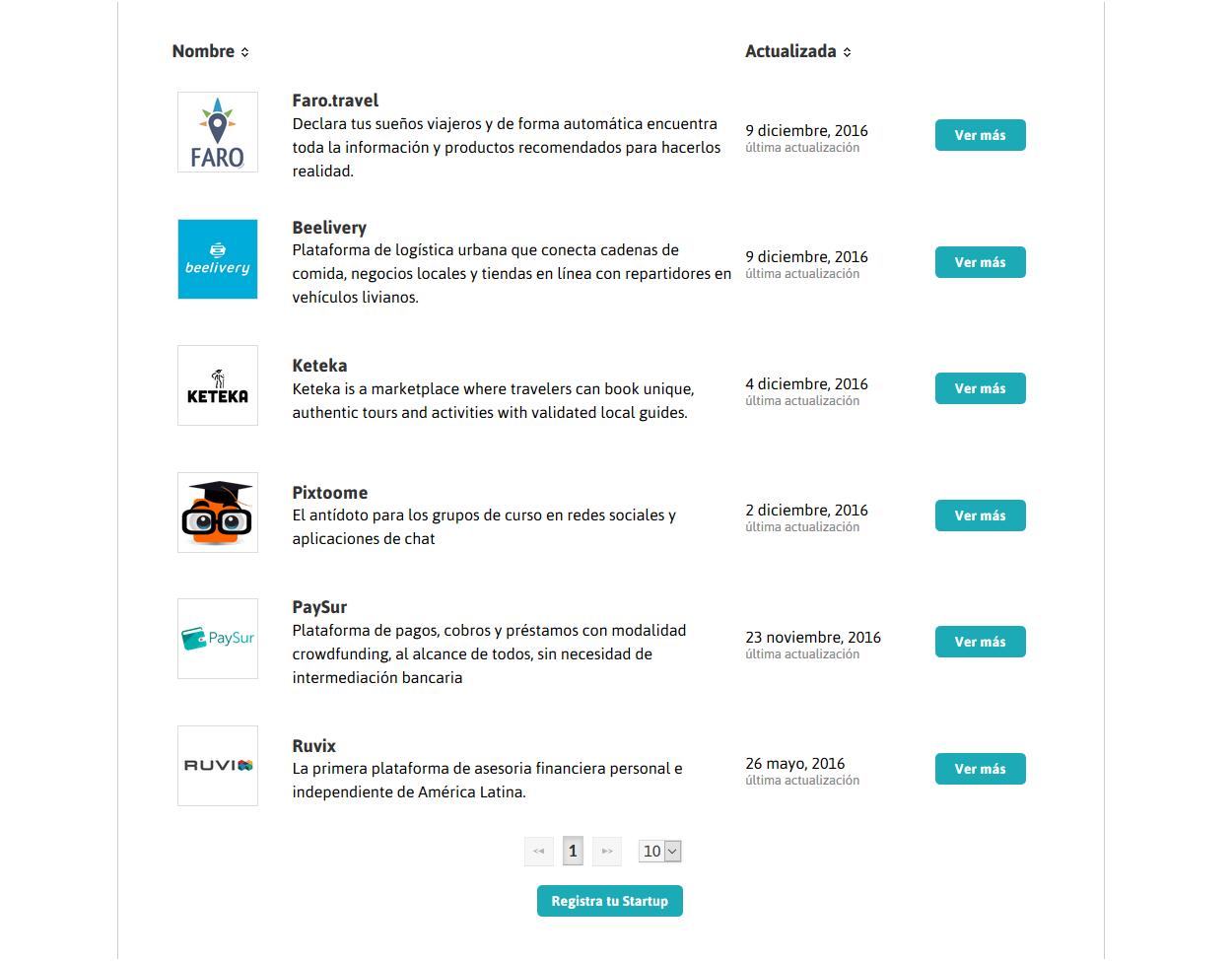 Founderlist App Screenshot: Startups list