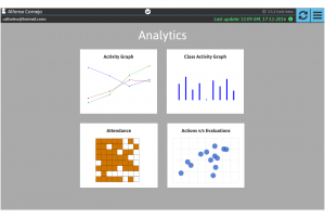 Sketchpad Screenshot: Analytics Dashboard