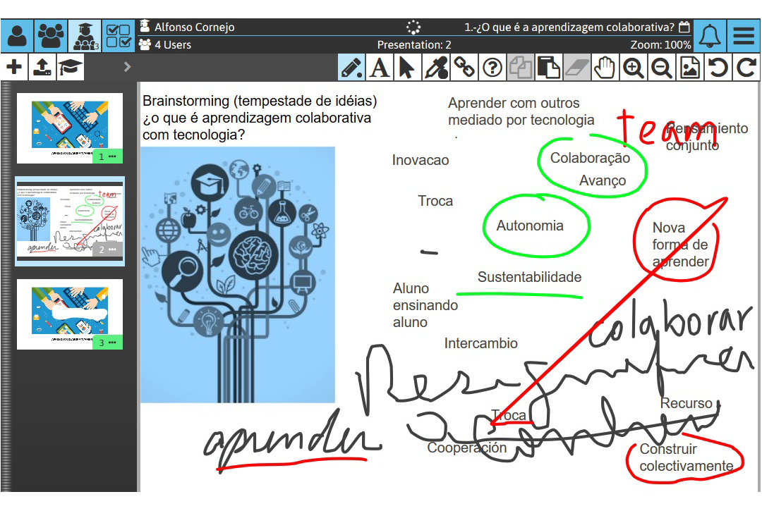 Sketchpad Screenshot: Brainstorming on a Slide