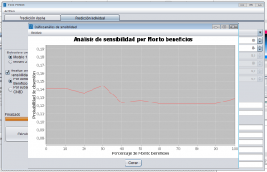 Foris Predict Screenshot: Personal desertion probabilities per benefits received
