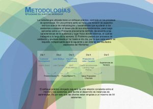 Impruvme: Website Screenshot workshop methodologies explained